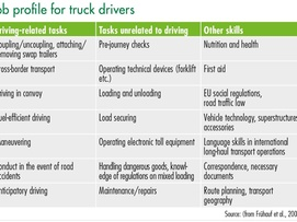 Job profile for truck drivers